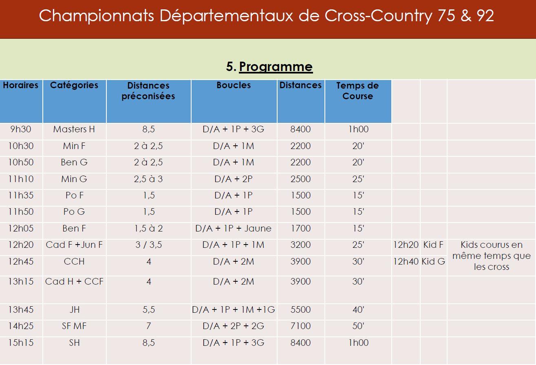 Cross départemental du 13/01/2019 dans le Bois de Boulogne